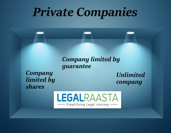 Types of Private limited Company